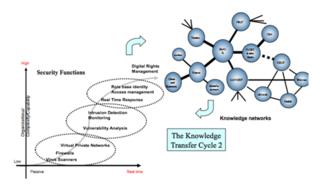 Knowledgenets