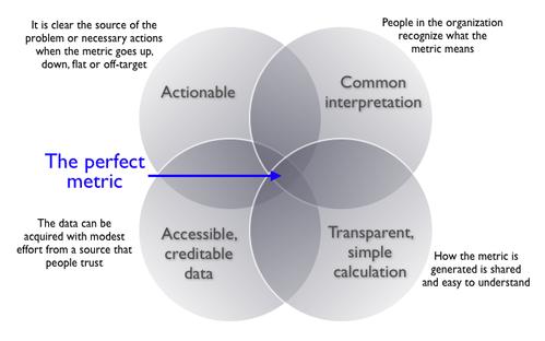 Metrics_framework_2