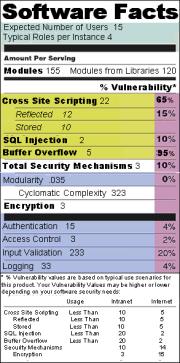 1 Raindrop: Software Security Label Strawman